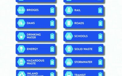 American Society of Civil Engineers (ASCE) Releases Its 2021 Infrastructure Report Card, Gives Stormwater 'D' Grade